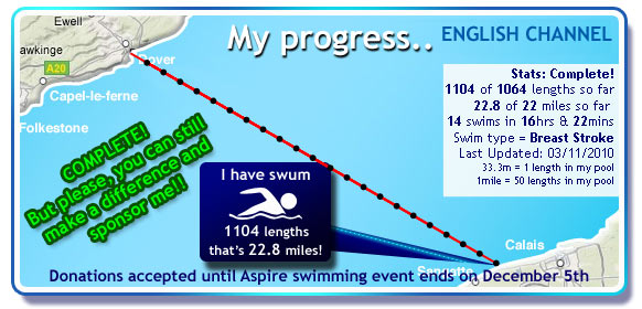 Adrians progress in the 22 mile swim is shown here!