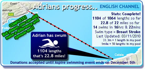 Adrians progress in the 22 mile swim will be shown here!
